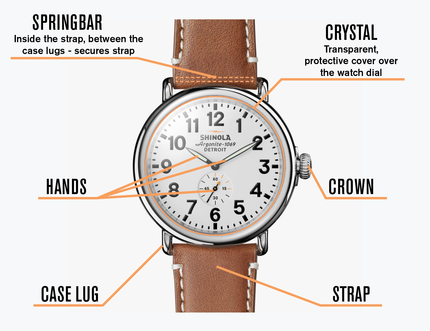 Watches_Reference_Guide_9.png