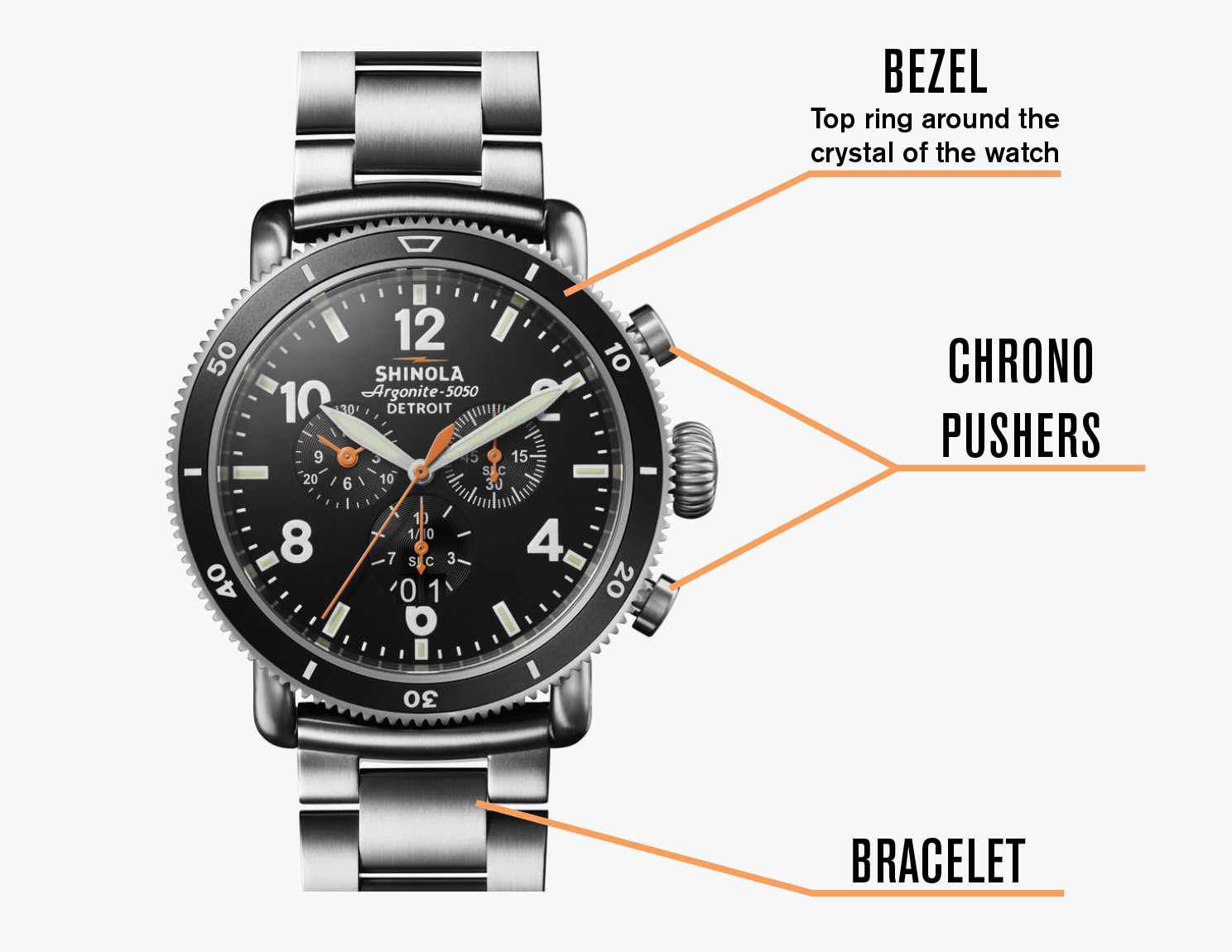 Watches_Reference_Guide_10.png